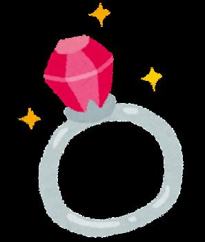 ルビーの夢 - 夢占い辞典
