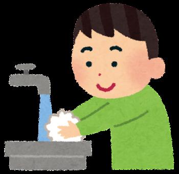 洗う・洗濯の夢 - 夢占い辞典 - 毎日無料の夢診断アプリ