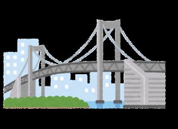 アーチ・橋の夢 - 夢占い辞典 - 毎日無料の夢診断アプリ