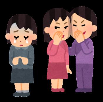 悪口の夢- 夢占い辞典 - 毎日無料の夢診断
