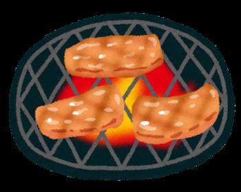 焼肉の夢 - 夢占い辞典