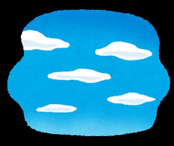 青空 - 夢占い辞典